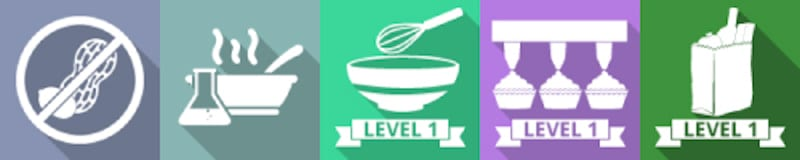 Food Safety Training - Health and Safety